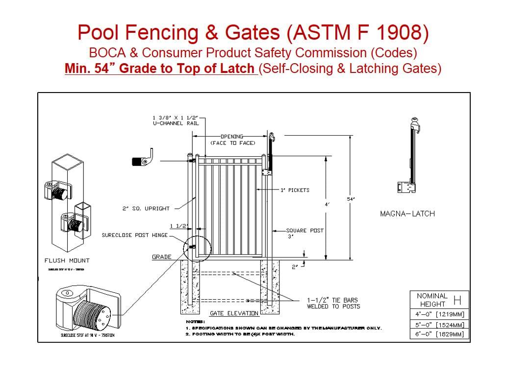 architects-slide45