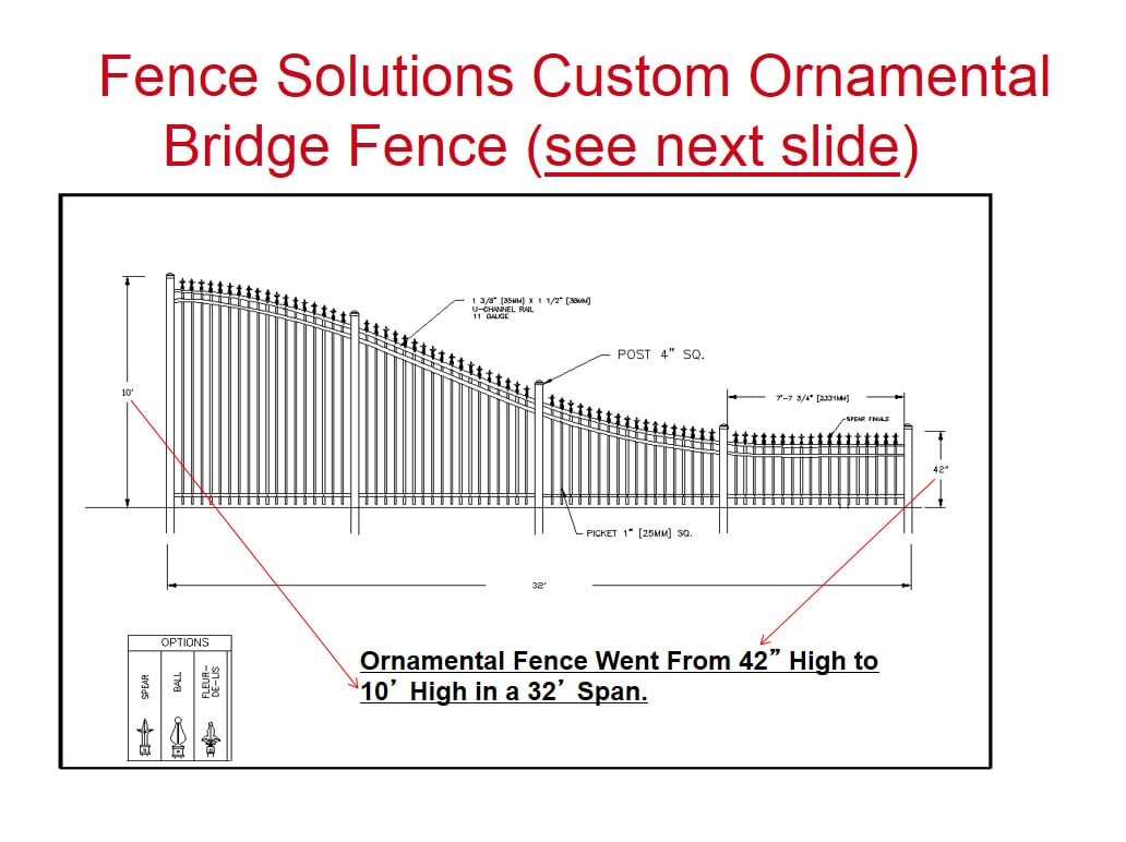 architects-slide41